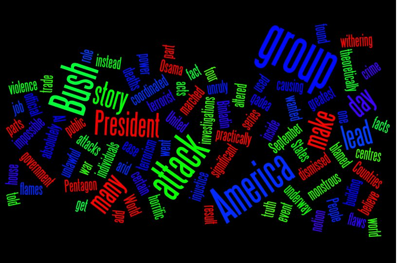 Example of a Wordle