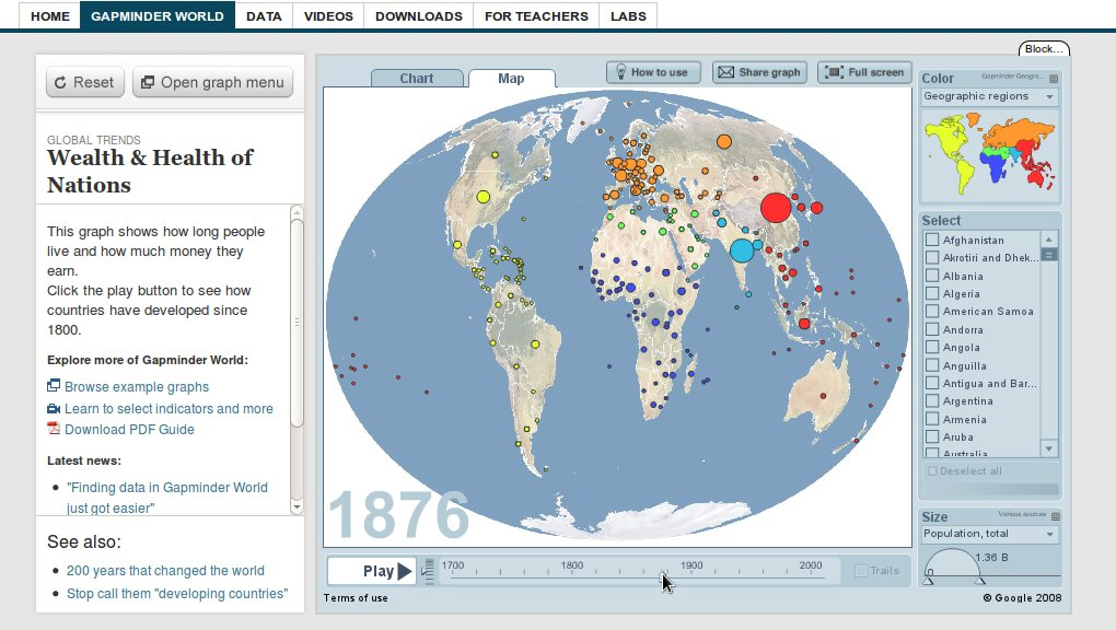 Gapminder visualization