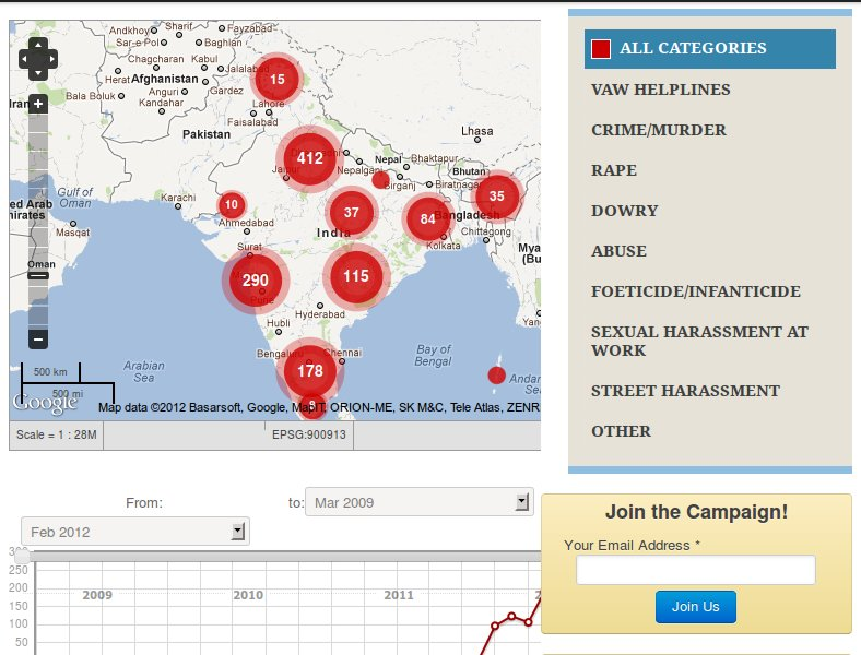 Reporting crime in India